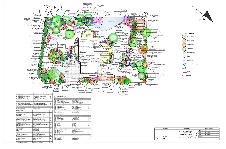 Dobry Ogród Projekt projektowanie ogrodów