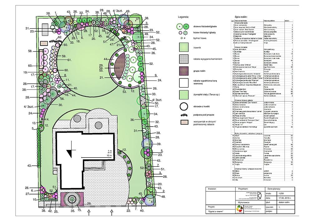 Dobry Ogród projekt Ogród z cisami