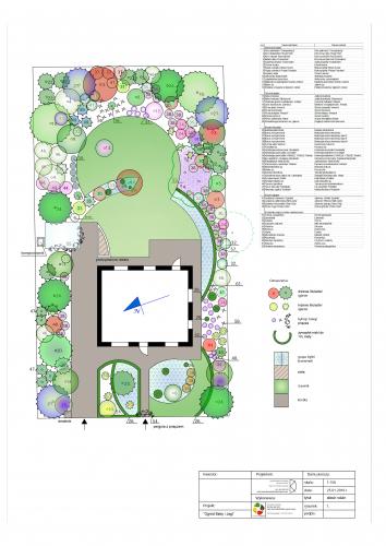 Dobry Ogród Ogród Baby i Jagi projekt