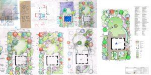 Dobry Ogród Projekty Procej projektowy