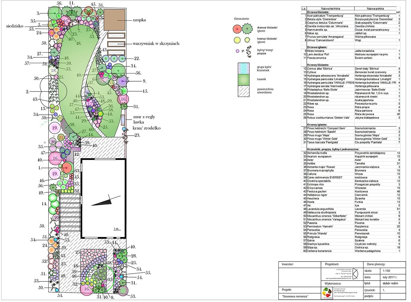Dobry Ogród Projekt Sosnowa Romanza